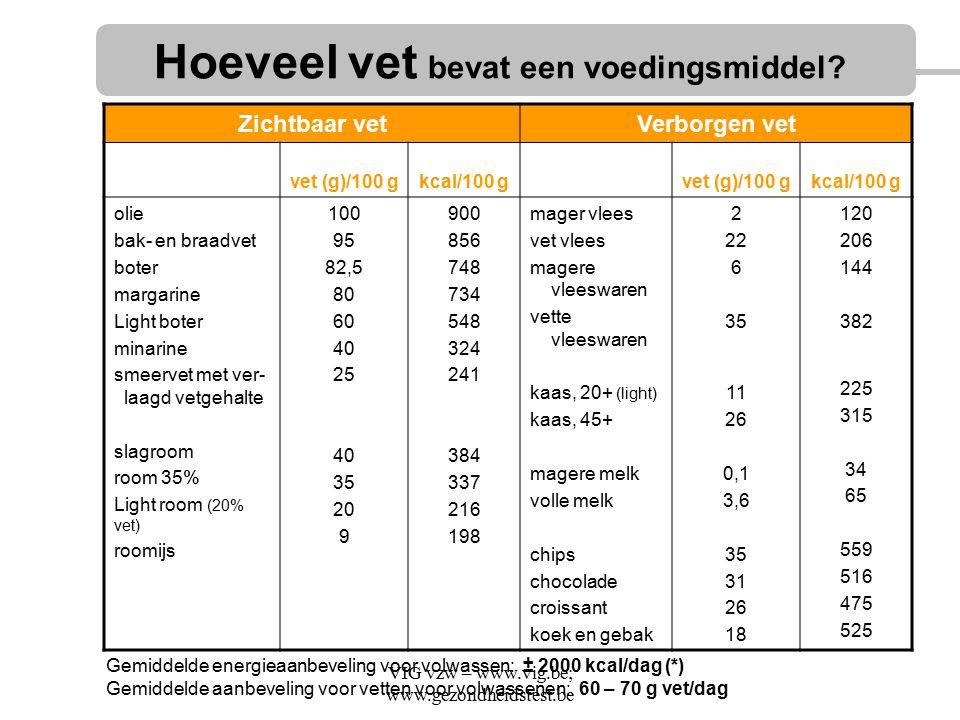 VIG vzw – www.vig.be; www.gezondheidstest.be