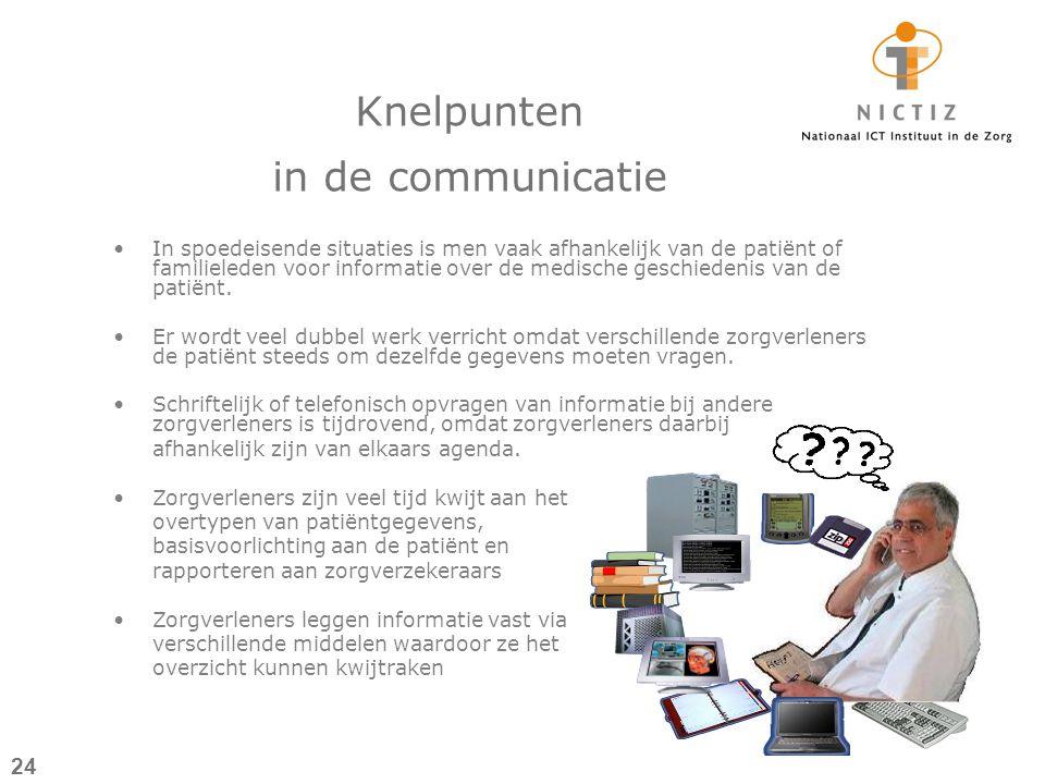 Knelpunten in de communicatie