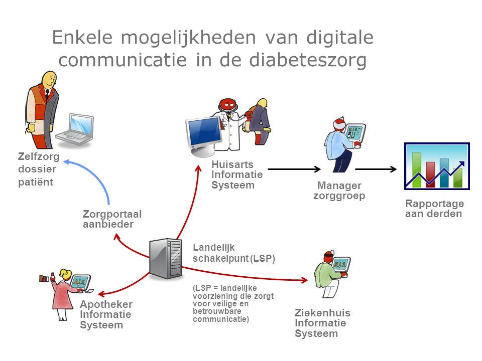 Enkele mogelijkheden van digitale communicatie in de diabeteszorg