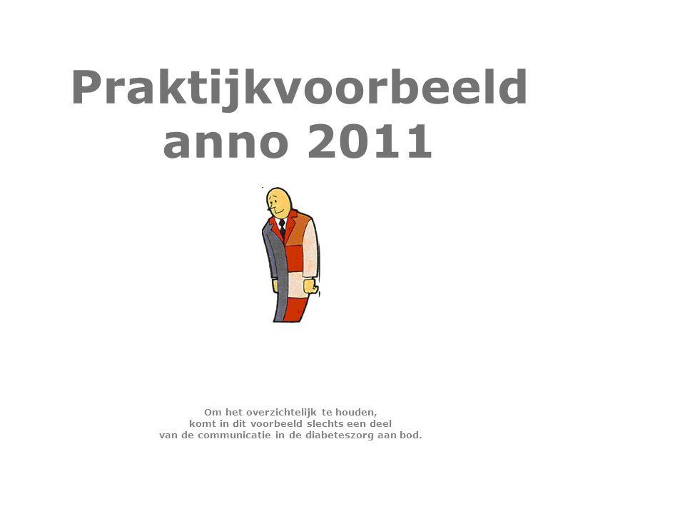Praktijkvoorbeeld anno 2011
