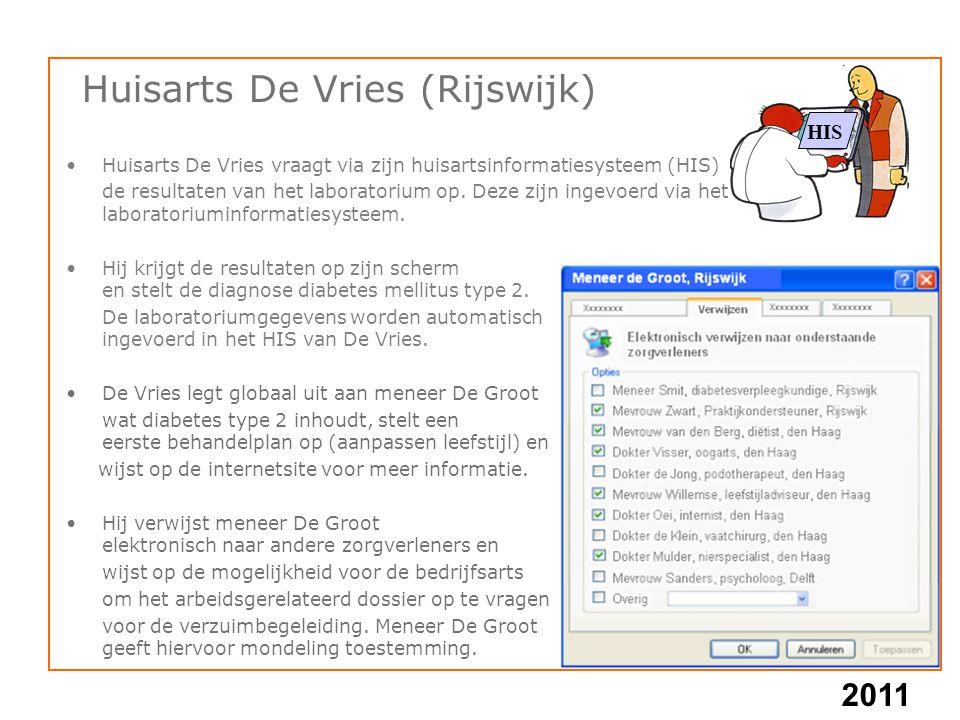 Huisarts De Vries (Rijswijk)