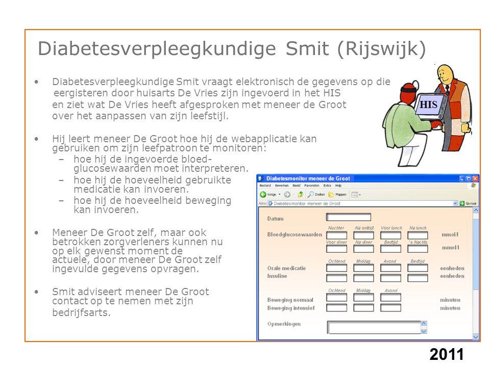 Diabetesverpleegkundige Smit (Rijswijk)