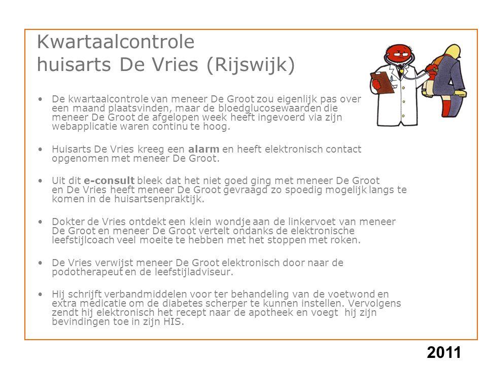 Kwartaalcontrole huisarts De Vries (Rijswijk)