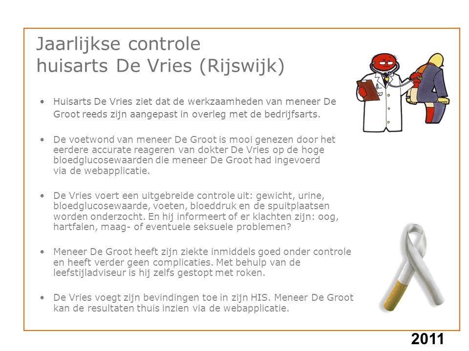 Jaarlijkse controle huisarts De Vries (Rijswijk)