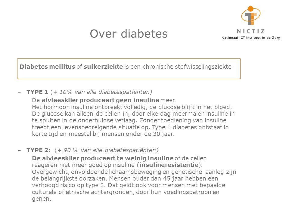Over diabetes Diabetes mellitus of suikerziekte is een chronische stofwisselingsziekte. TYPE 1 (+ 10% van alle diabetespatiënten)