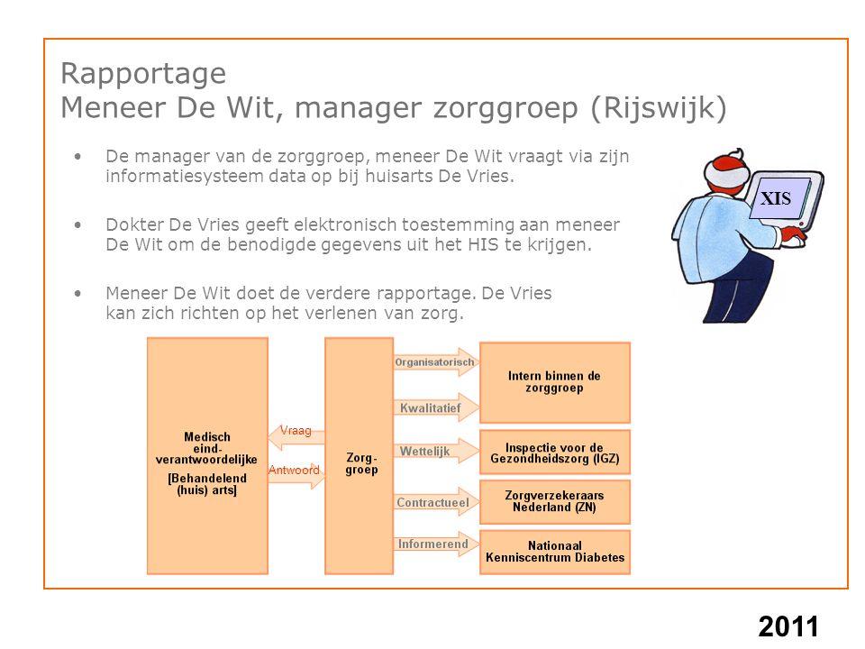 Rapportage Meneer De Wit, manager zorggroep (Rijswijk)