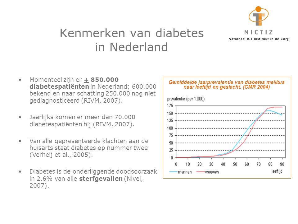 Kenmerken van diabetes in Nederland