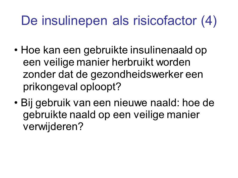 De insulinepen als risicofactor (4)