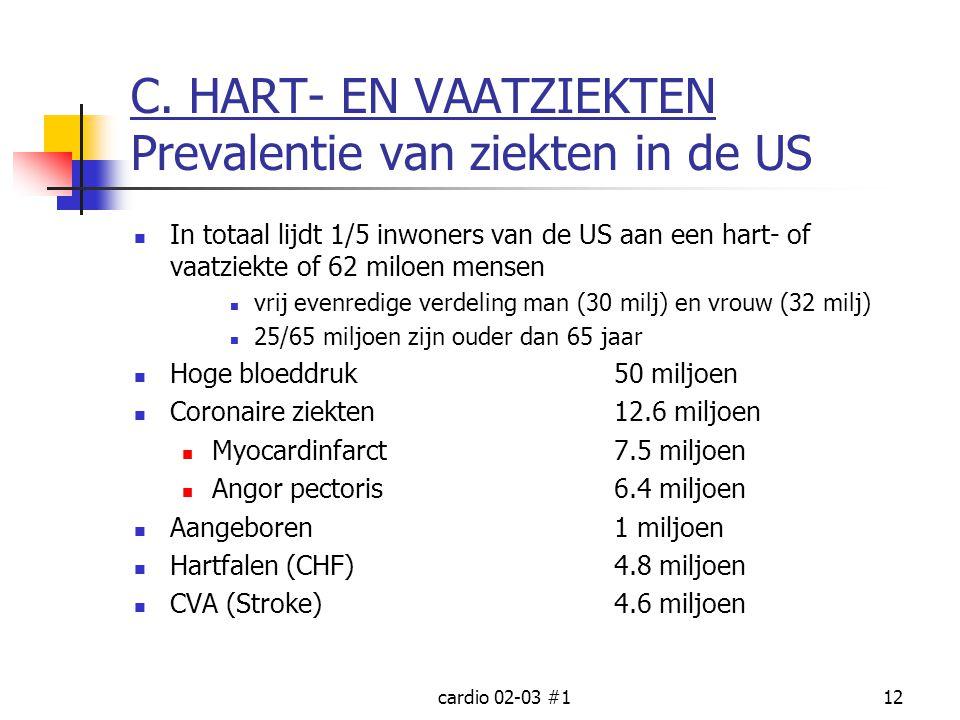 C. HART- EN VAATZIEKTEN Prevalentie van ziekten in de US
