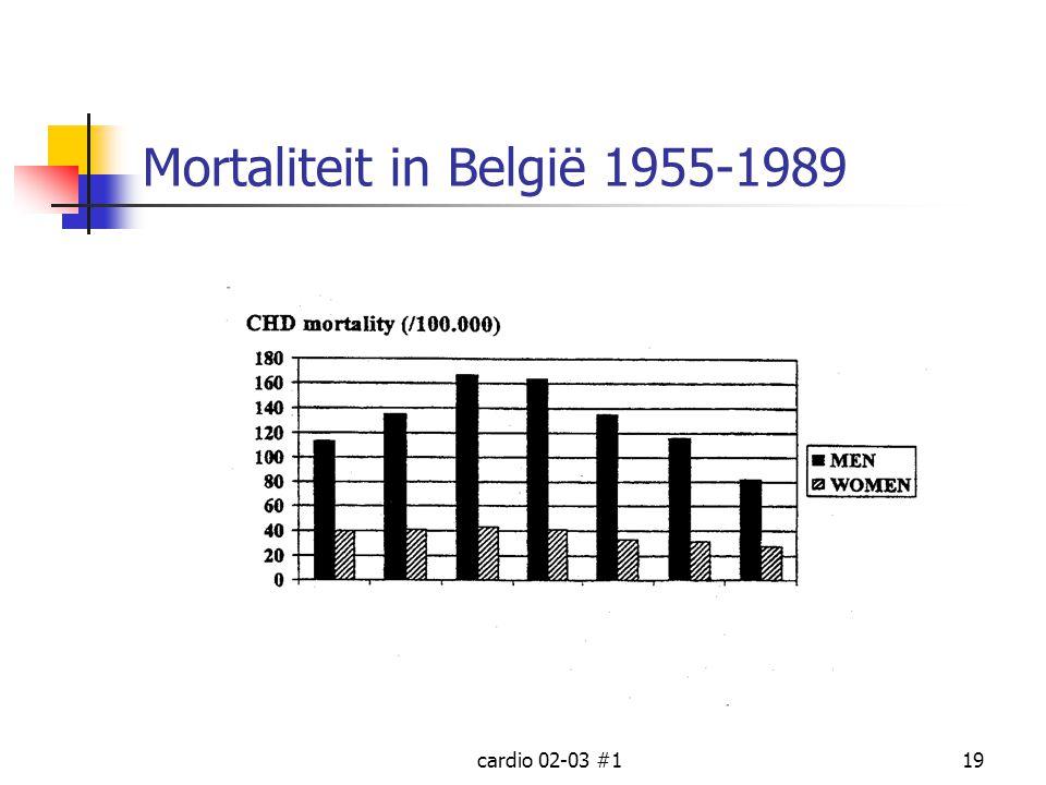 Mortaliteit in België 1955-1989