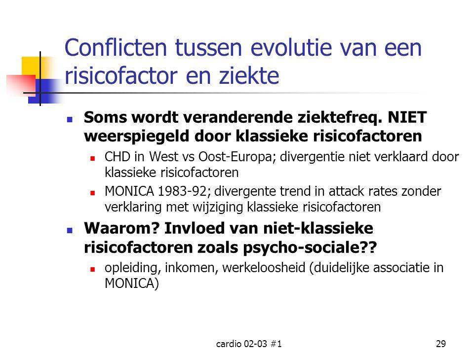 Conflicten tussen evolutie van een risicofactor en ziekte