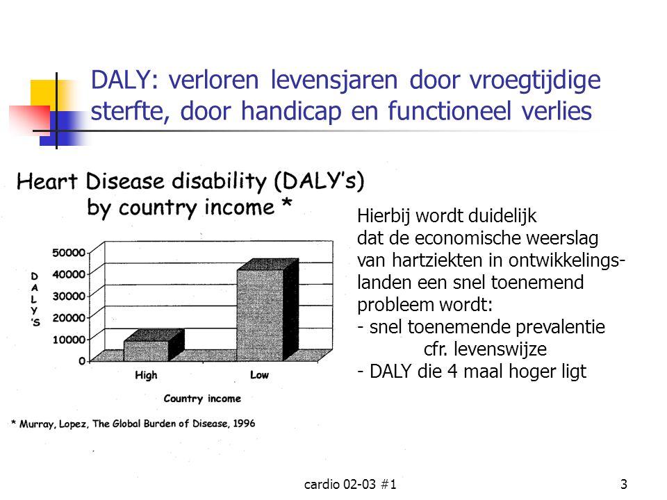 DALY: verloren levensjaren door vroegtijdige sterfte, door handicap en functioneel verlies