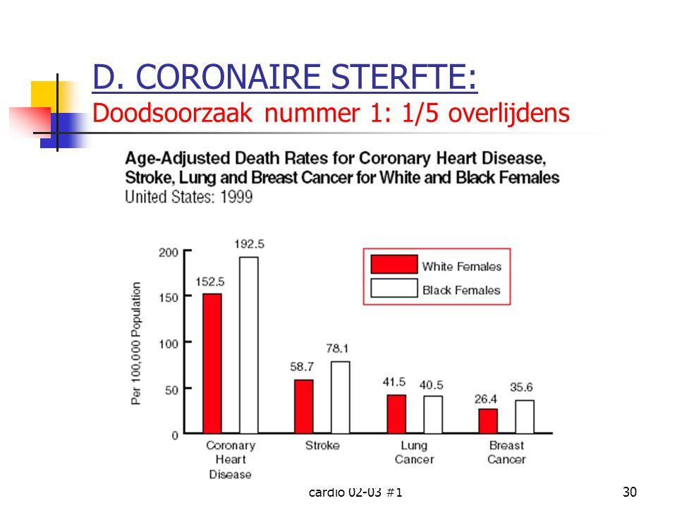 D. CORONAIRE STERFTE: Doodsoorzaak nummer 1: 1/5 overlijdens