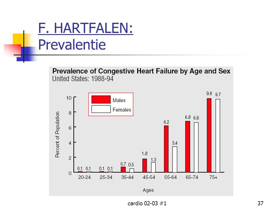 F. HARTFALEN: Prevalentie