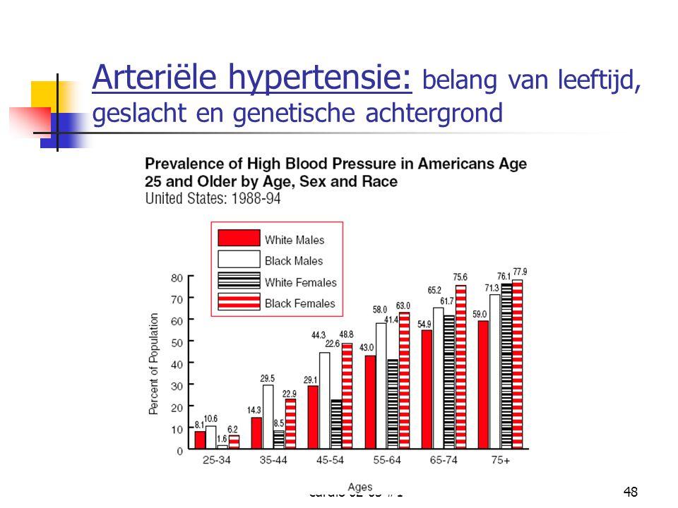 Arteriële hypertensie: belang van leeftijd, geslacht en genetische achtergrond