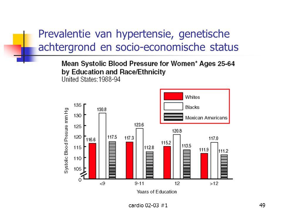 Prevalentie van hypertensie, genetische achtergrond en socio-economische status
