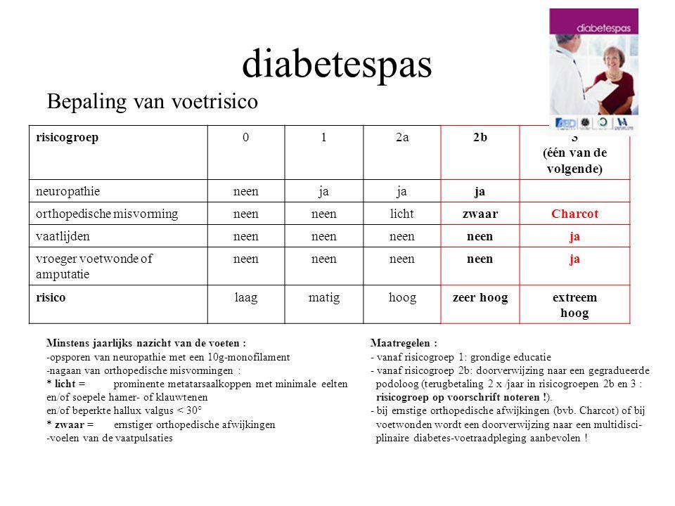 diabetespas Bepaling van voetrisico risicogroep 1 2a 2b 3