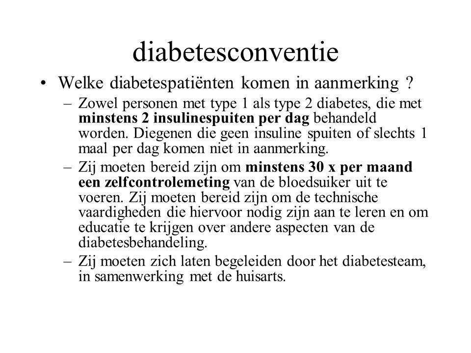 diabetesconventie Welke diabetespatiënten komen in aanmerking