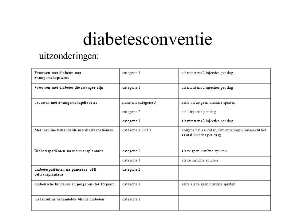 diabetesconventie uitzonderingen: