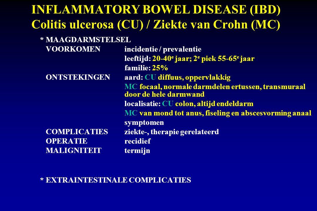 INFLAMMATORY BOWEL DISEASE (IBD) Colitis ulcerosa (CU) / Ziekte van Crohn (MC)