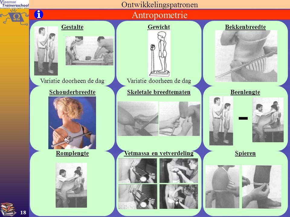 Skeletale breedtematen Vetmassa en vetverdeling