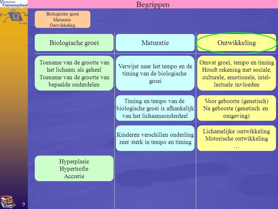 Begrippen Biologische groei Maturatie Ontwikkeling