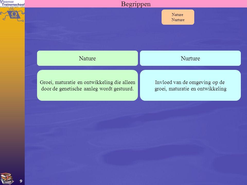 Begrippen Nature Nurture Groei, maturatie en ontwikkeling die alleen