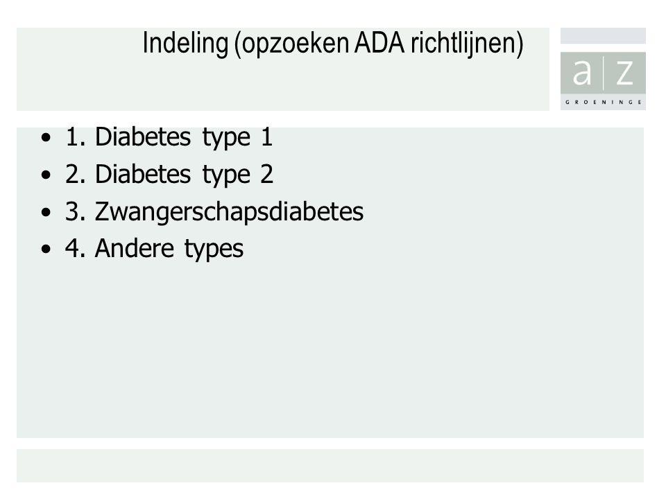 Indeling (opzoeken ADA richtlijnen)