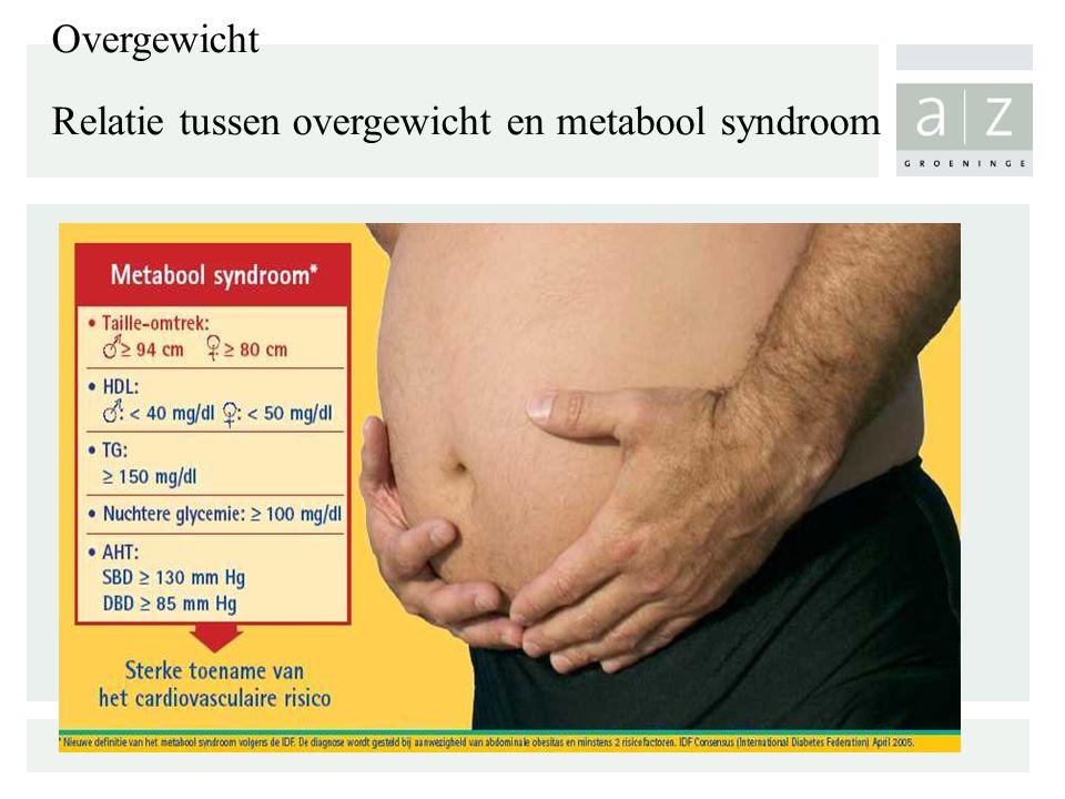 Overgewicht Relatie tussen overgewicht en metabool syndroom