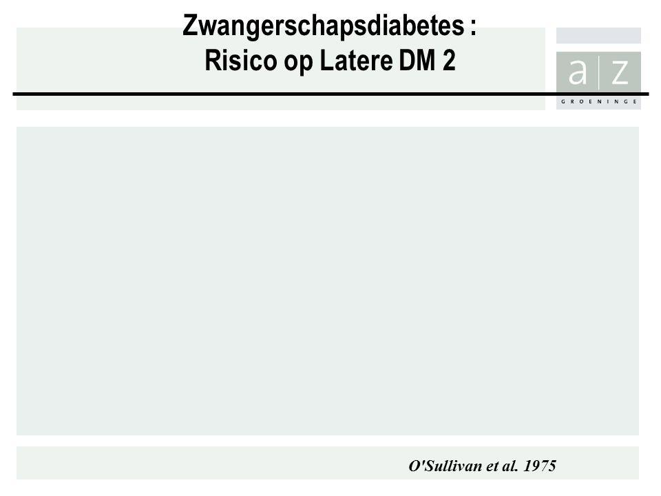 Zwangerschapsdiabetes : Risico op Latere DM 2