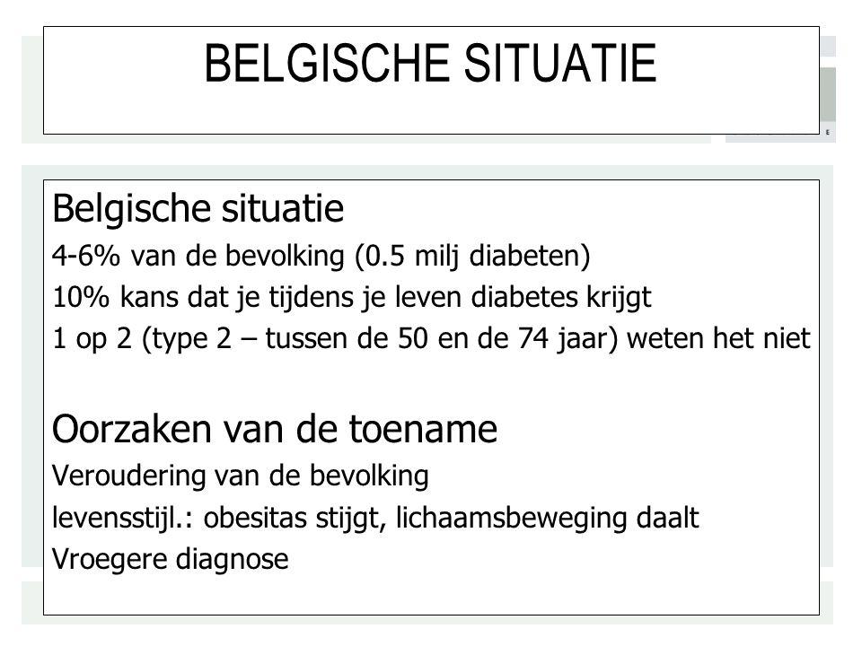 BELGISCHE SITUATIE Belgische situatie Oorzaken van de toename