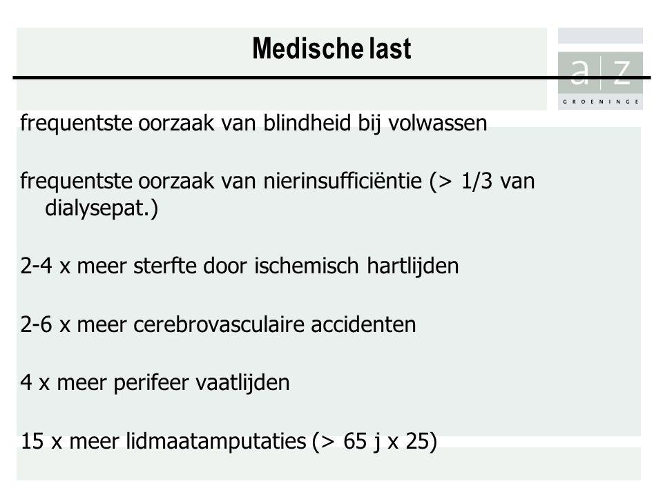 Medische last frequentste oorzaak van blindheid bij volwassen