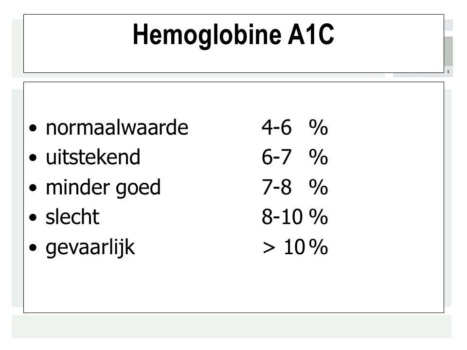 Hemoglobine A1C normaalwaarde 4-6 % uitstekend 6-7 % minder goed 7-8 %