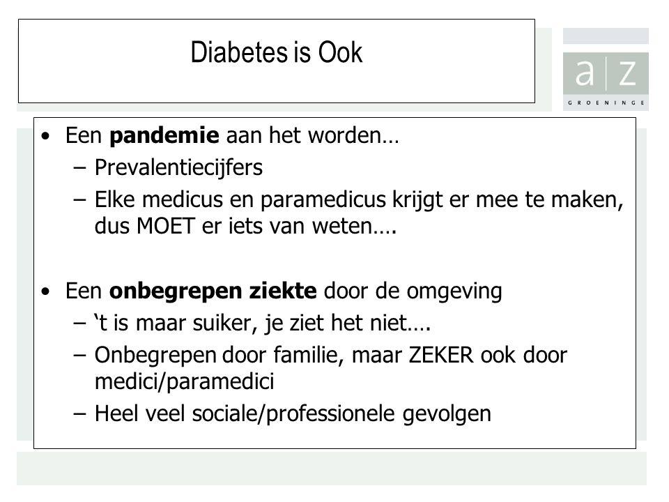Diabetes is Ook Een pandemie aan het worden… Prevalentiecijfers