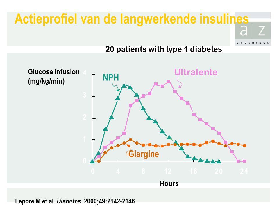 Actieprofiel van de langwerkende insulines