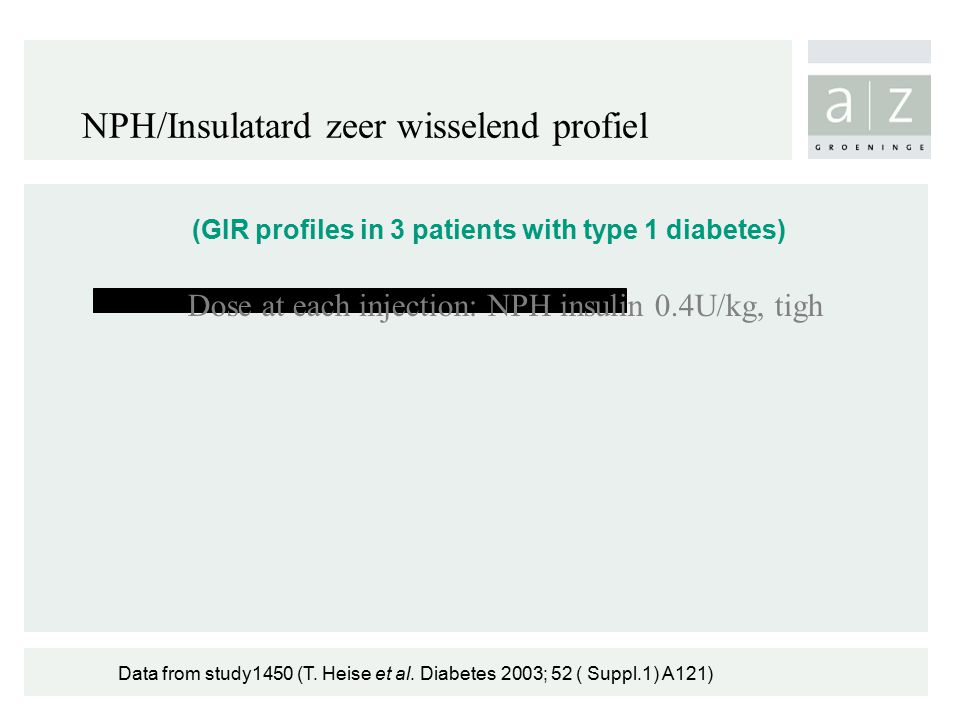 (GIR profiles in 3 patients with type 1 diabetes)
