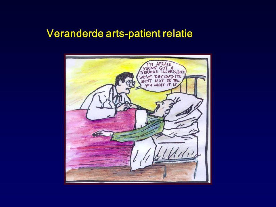 Veranderde arts-patient relatie