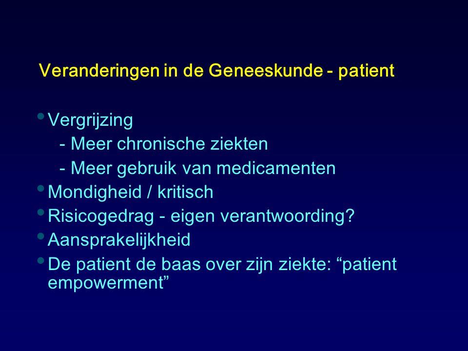 Veranderingen in de Geneeskunde - patient