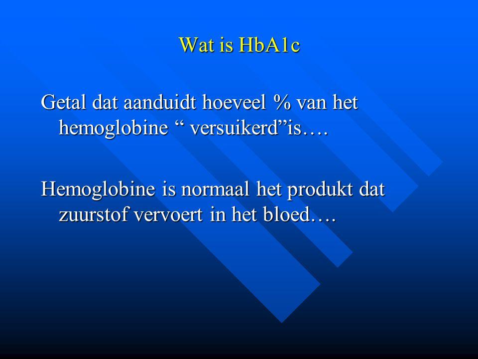 Wat is HbA1c Getal dat aanduidt hoeveel % van het hemoglobine versuikerd is….