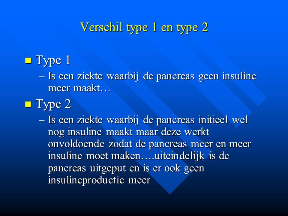 Verschil type 1 en type 2 Type 1 Type 2