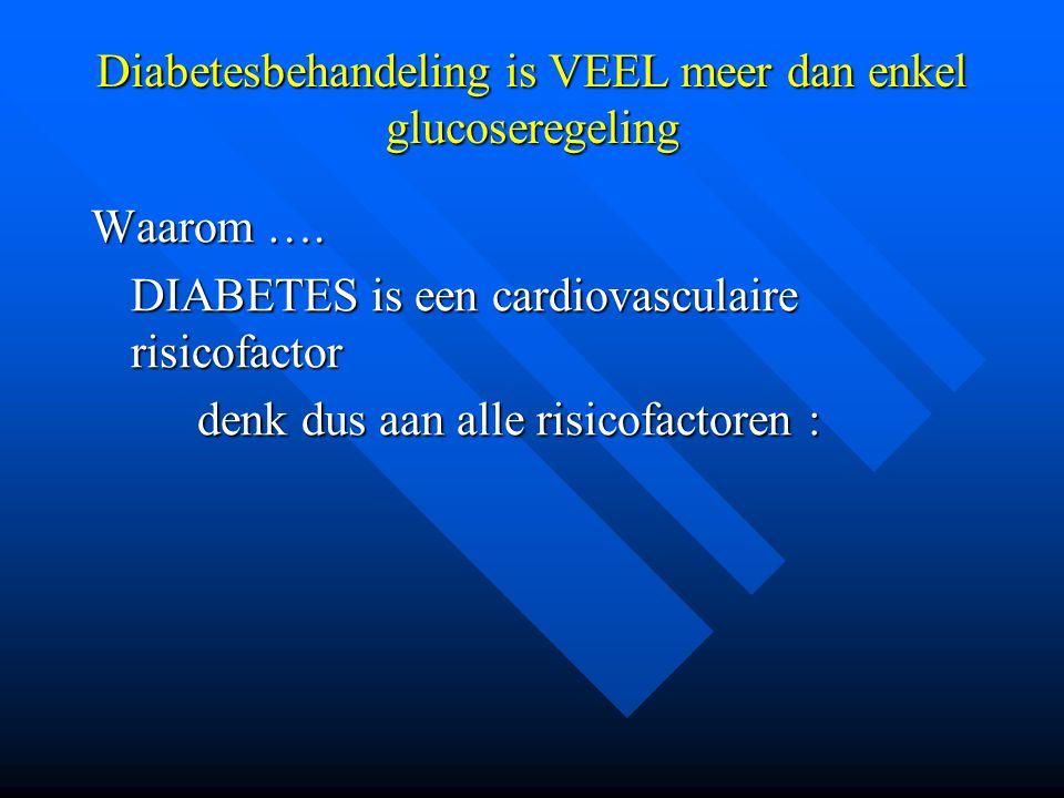 Diabetesbehandeling is VEEL meer dan enkel glucoseregeling