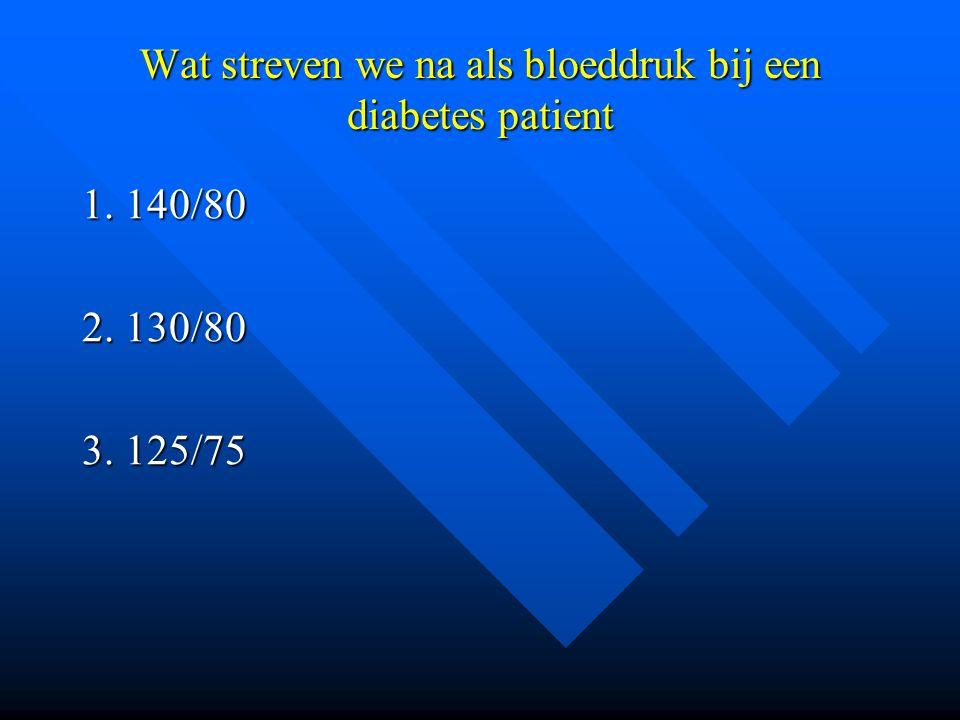 Wat streven we na als bloeddruk bij een diabetes patient