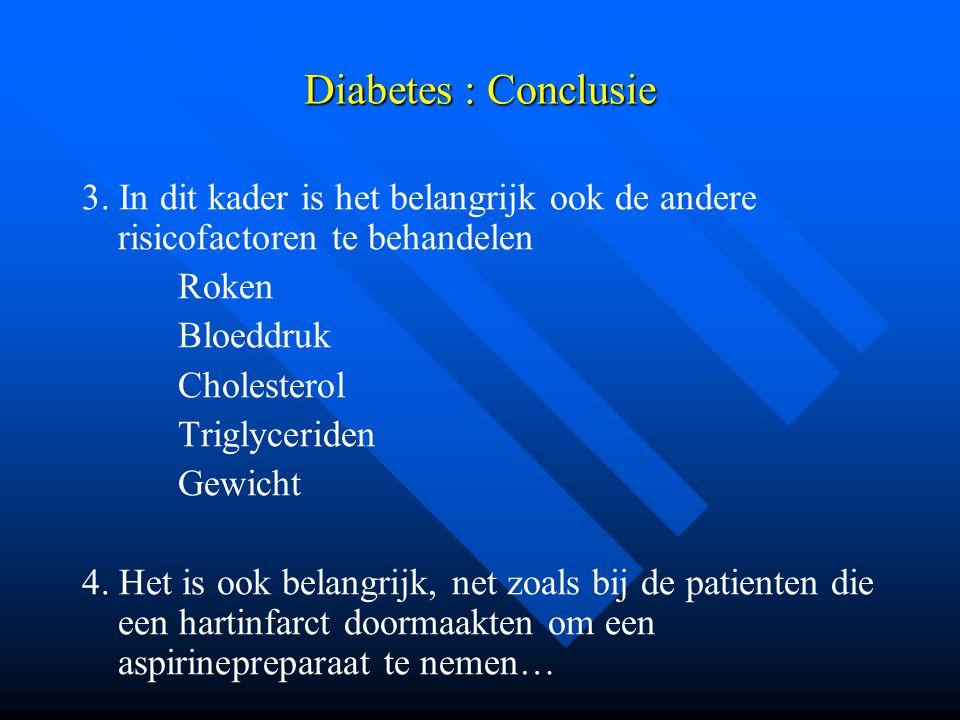 Diabetes : Conclusie 3. In dit kader is het belangrijk ook de andere risicofactoren te behandelen. Roken.