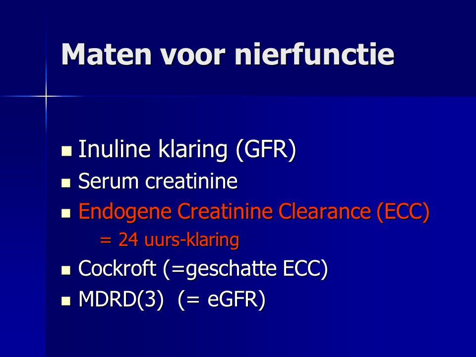 Maten voor nierfunctie