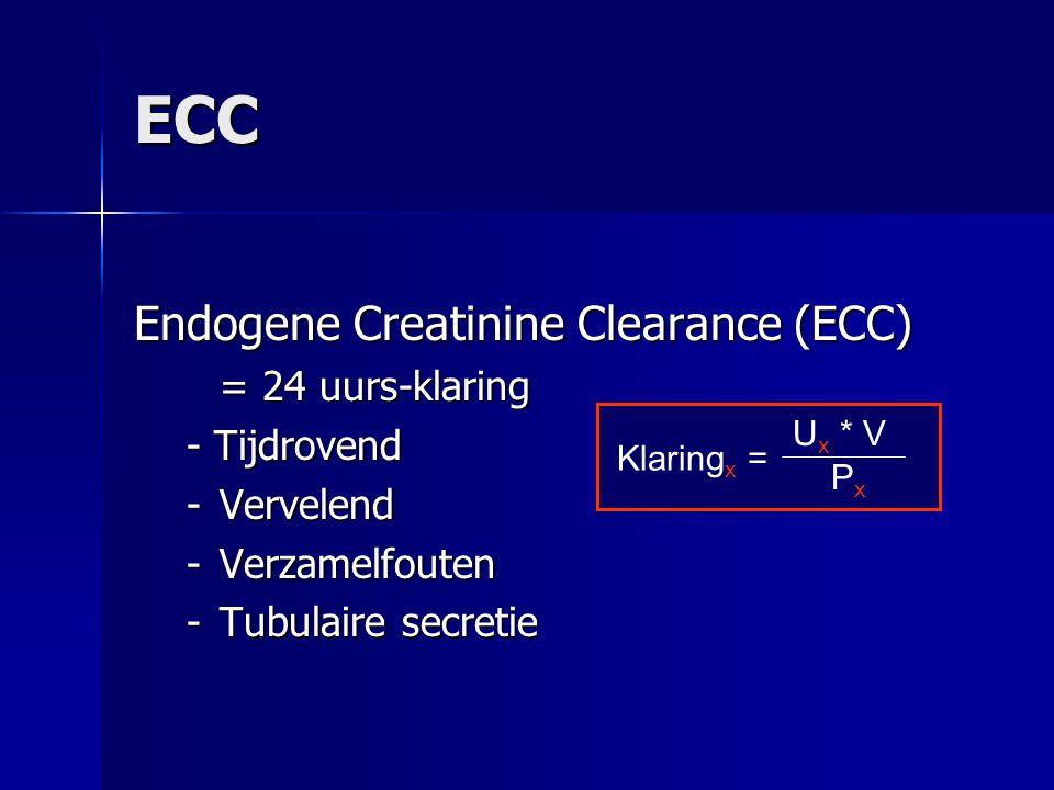 ECC Endogene Creatinine Clearance (ECC) = 24 uurs-klaring - Tijdrovend
