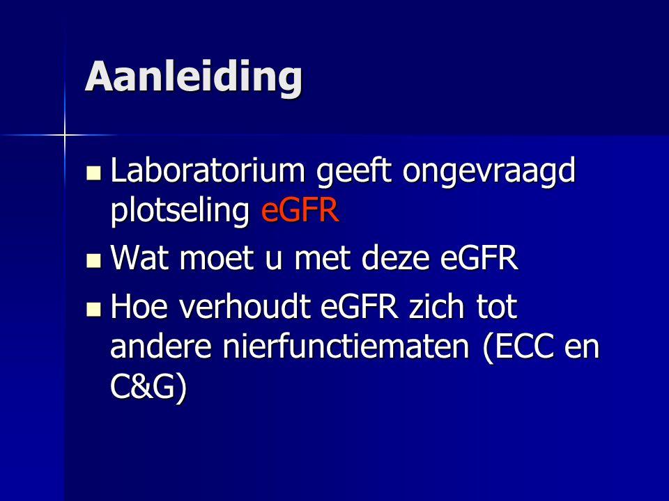 Aanleiding Laboratorium geeft ongevraagd plotseling eGFR