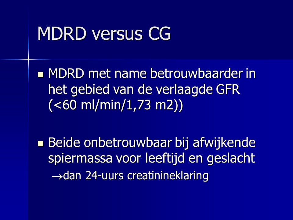 MDRD versus CG MDRD met name betrouwbaarder in het gebied van de verlaagde GFR (<60 ml/min/1,73 m2))