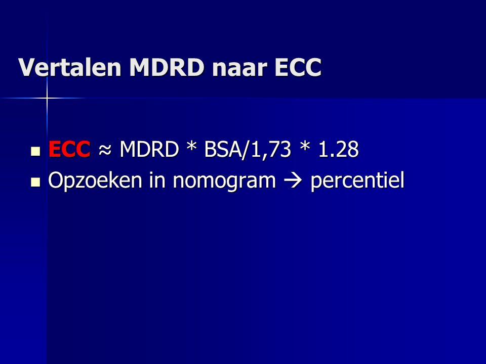 Vertalen MDRD naar ECC ECC ≈ MDRD * BSA/1,73 * 1.28