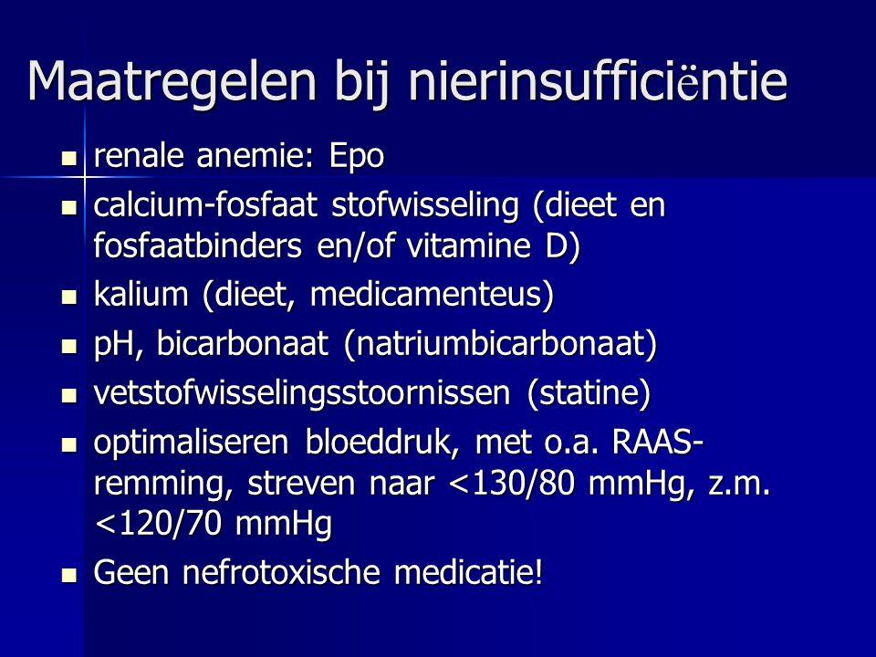 Maatregelen bij nierinsufficiëntie