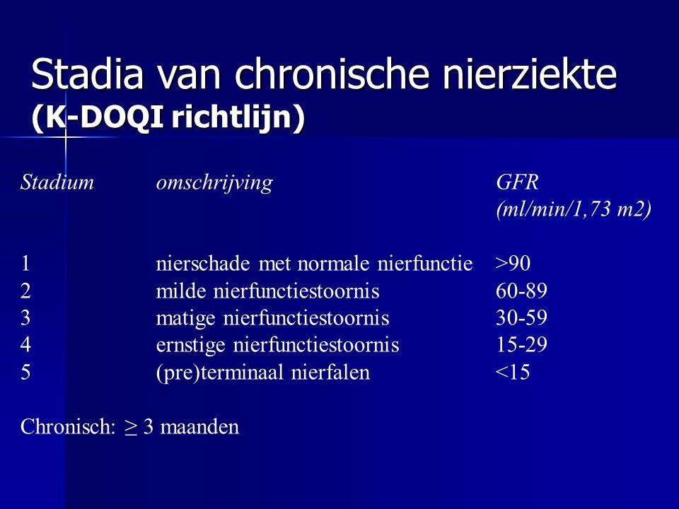 Stadia van chronische nierziekte (K-DOQI richtlijn)